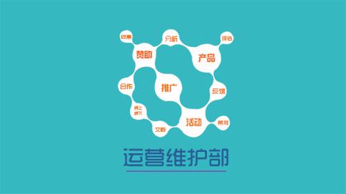 托管运营:石家庄托管运营业务合作,公司业务相互合作,互通有无免费加盟代理服务。
